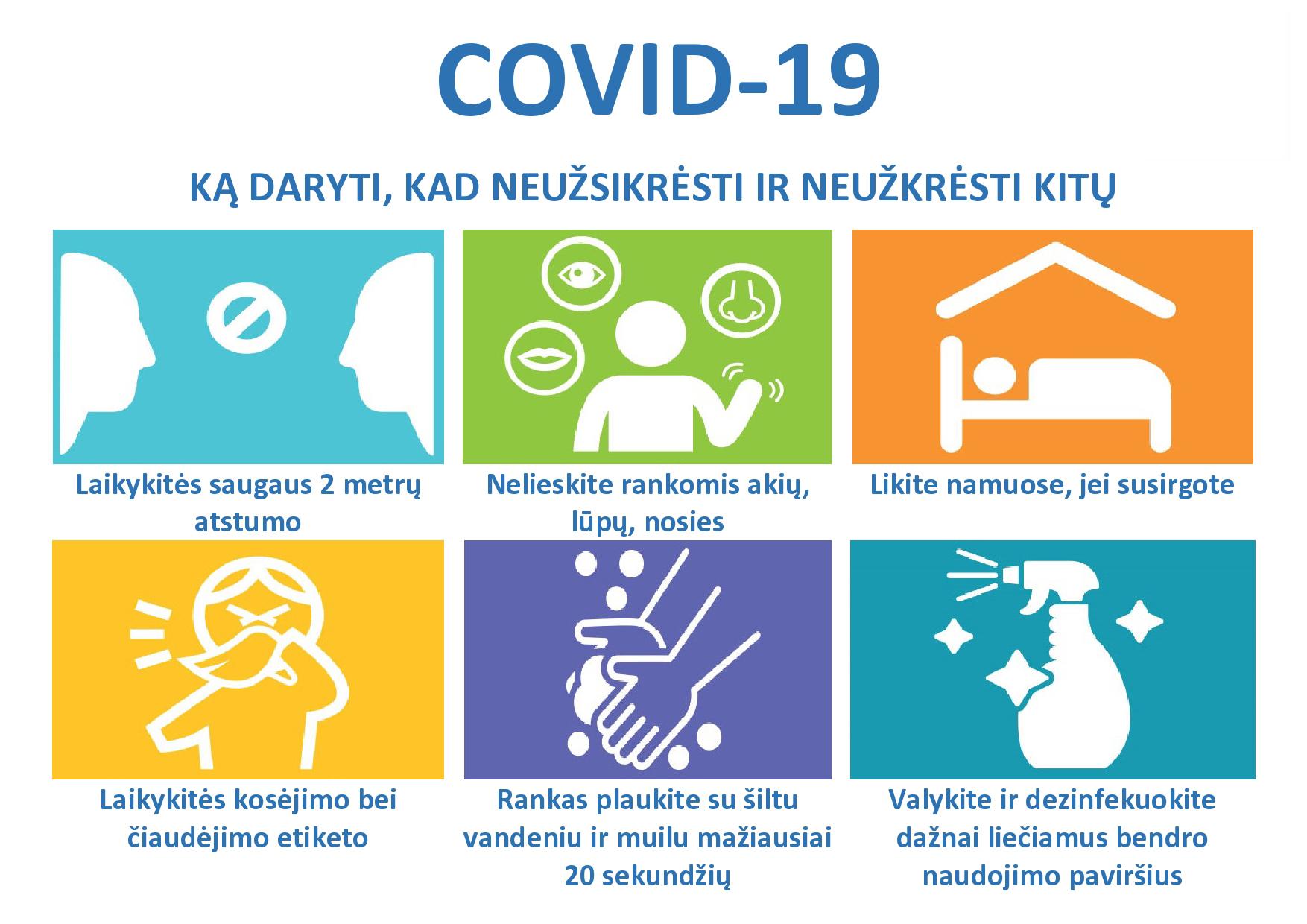 Kaip neužsikrėsti COVID-19?