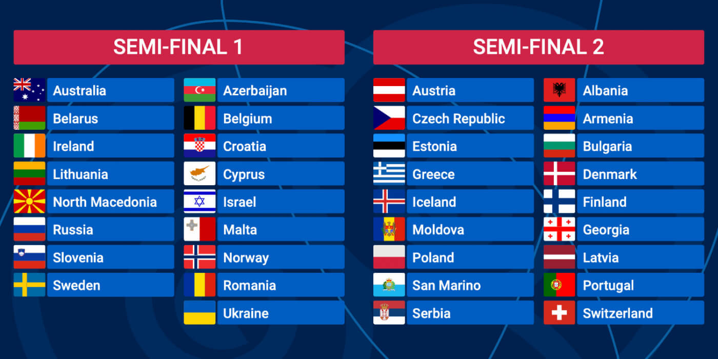eurovizija 2021 pusfinaliai