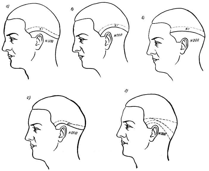 plauku kirpimas modeliai