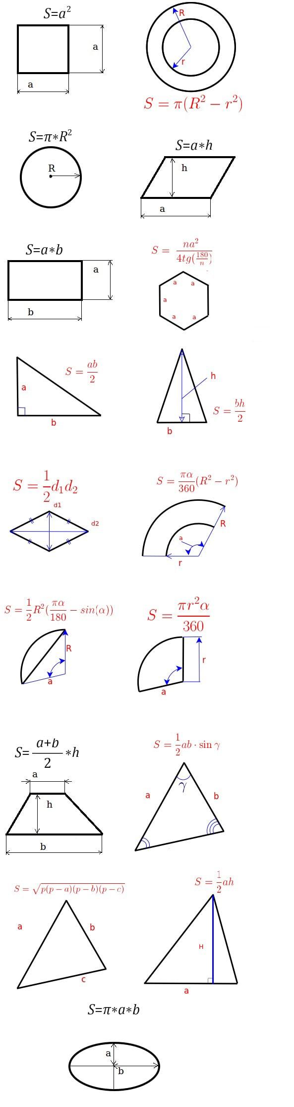 ploto formules