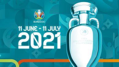 Europos futbolo čempionatas 2021
