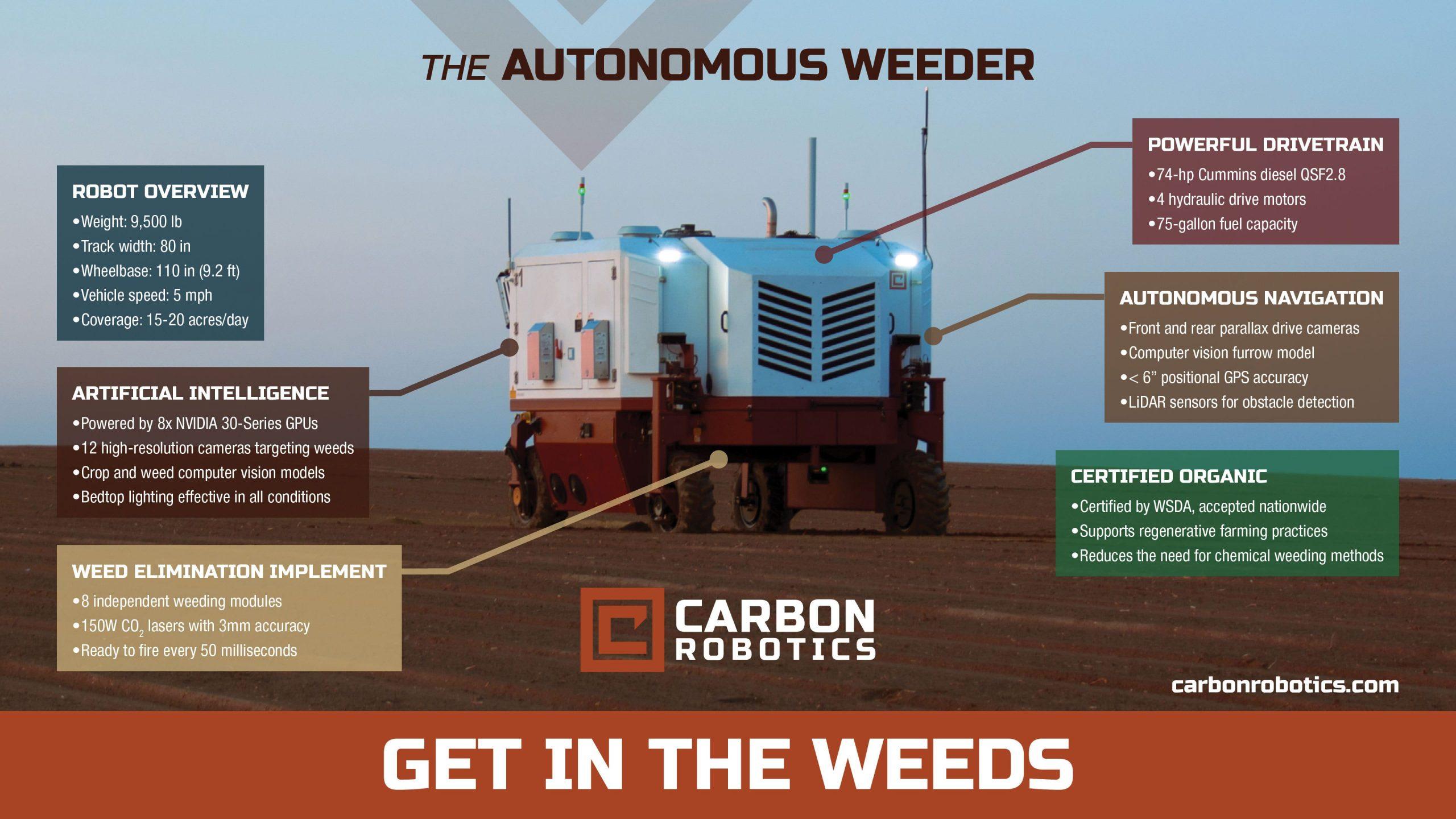 Traktorius Robotas deginantis piktzoles