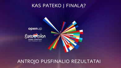 eurovizija 2021 2 antro pusfinalio rezultatai