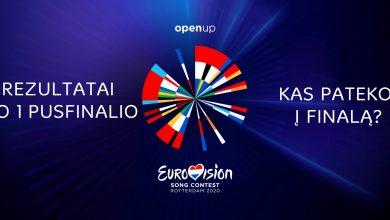 eurovizija finalas 2021 dalyviai