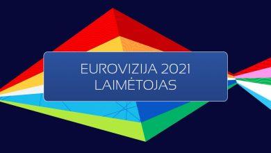kas laimejo eurovizija 2021