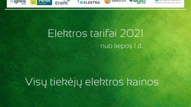 Elektros tarifai 2021 visų elektros tiekėjų kainos